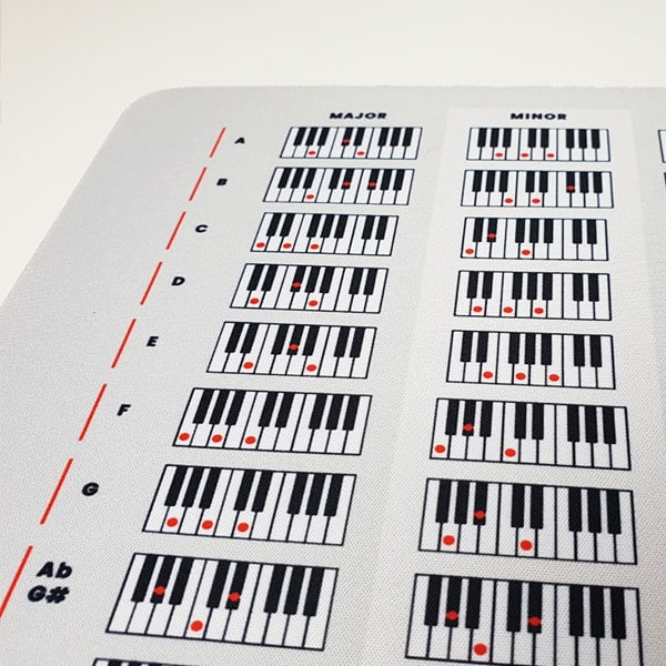 piano-chords-chart-poster