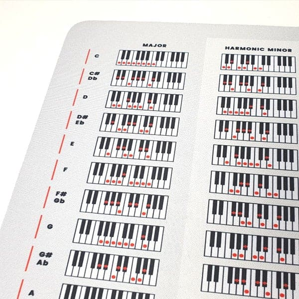 piano-scales-chart-poster