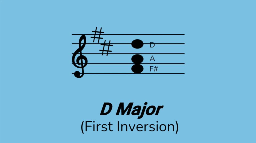 INVERSION 2