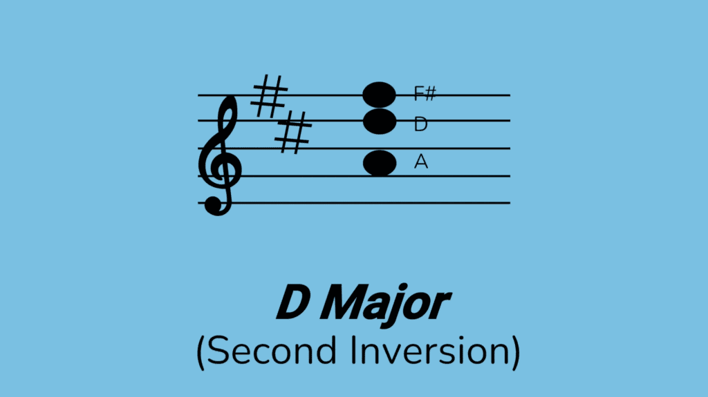 INVERSION 3